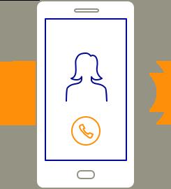 Dg phone